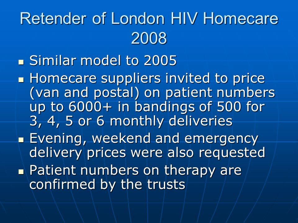 Retender of London HIV Homecare 2008 Similar model to 2005 Similar model to 2005 Homecare suppliers invited to price (van and postal) on patient numbe