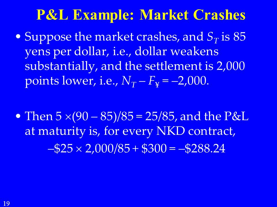 P&L Example: Market Crashes Suppose the market crashes, and S T is 85 yens per dollar, i.e., dollar weakens substantially, and the settlement is 2,000 points lower, i.e., N T – F ¥ = –2,000.