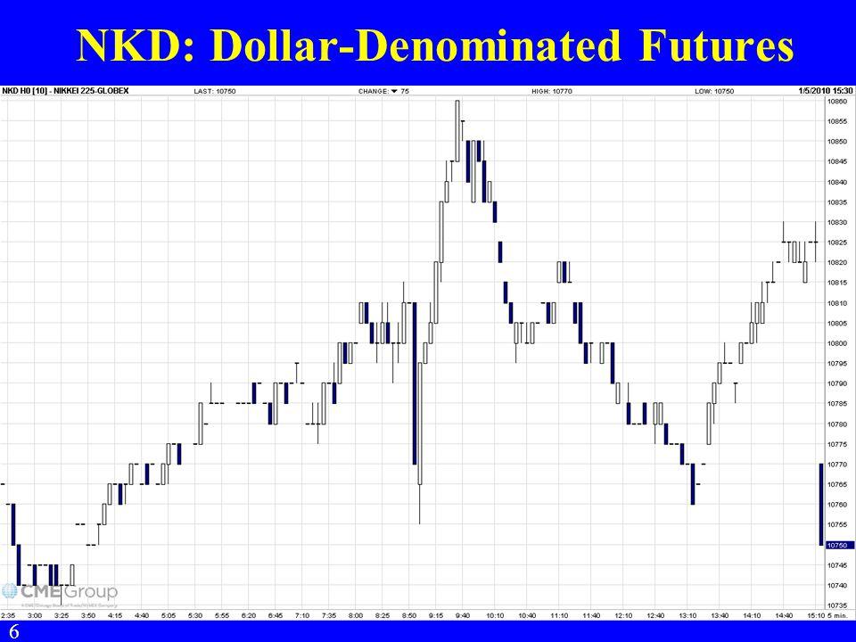 NKD: Dollar-Denominated Futures 6