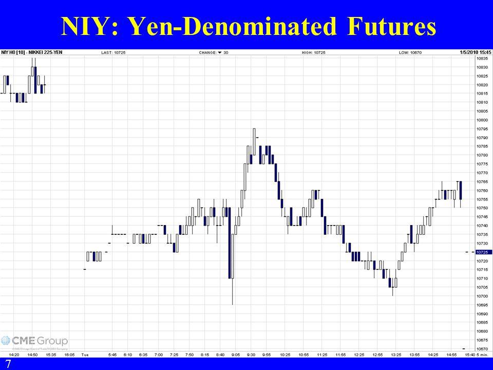 NIY: Yen-Denominated Futures 7