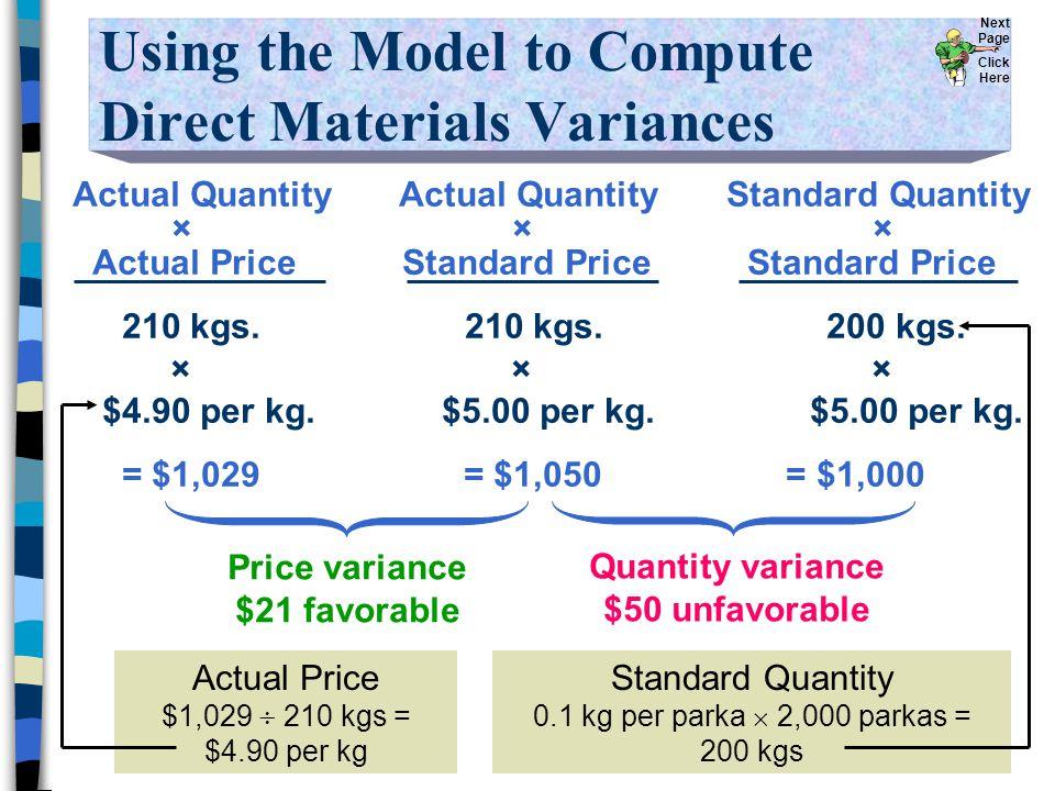 210 kgs.210 kgs. 200 kgs. × × × $4.90 per kg. $5.00 per kg.