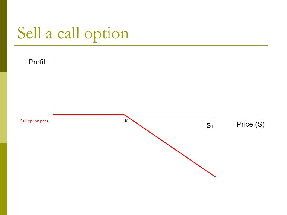 Sell a call option Profit Price (S) K STST Call option price