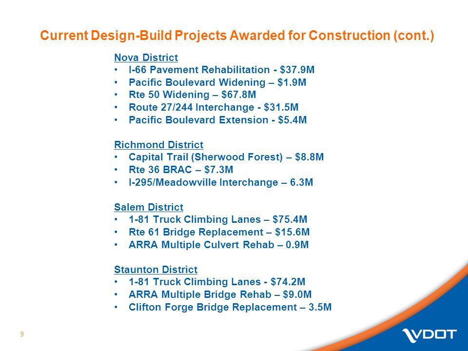 10 Nova District I-66 Active Traffic Management - $32.3M 2 Bridge Replacements - $3M Salem District Valley View Interchange – $70.9M Staunton District I-64 Exit 91 Interchange - $43.3M Culpeper District I-64 Zion Crossroads Interchange - $7.9M Candidate Design-Build Projects