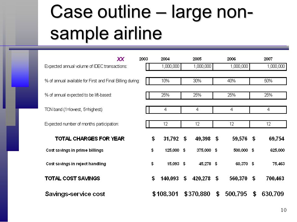10 Case outline – large non- sample airline