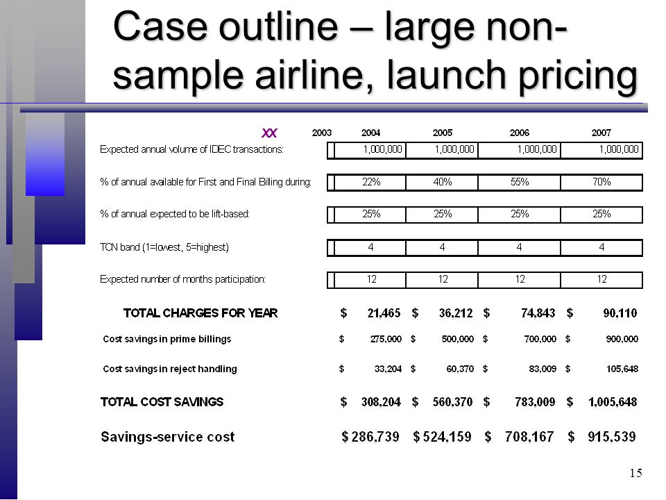 15 Case outline – large non- sample airline, launch pricing