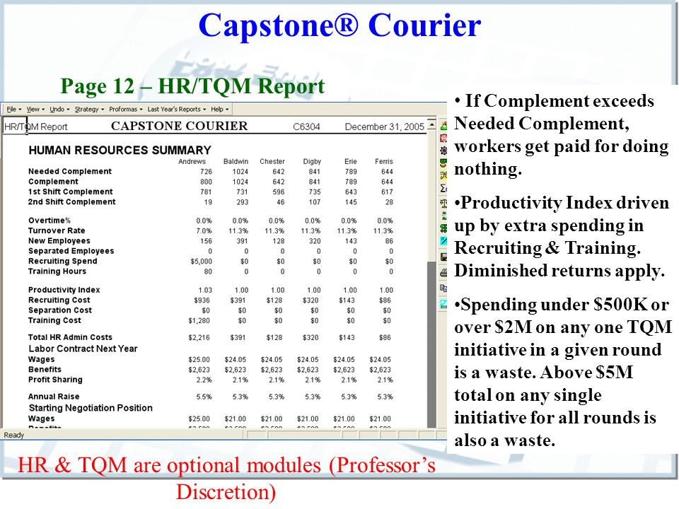 Capstone® Courier Page 12 – HR/TQM Report HR & TQM are optional modules (Professors Discretion) If Complement exceeds Needed Complement, workers get paid for doing nothing.
