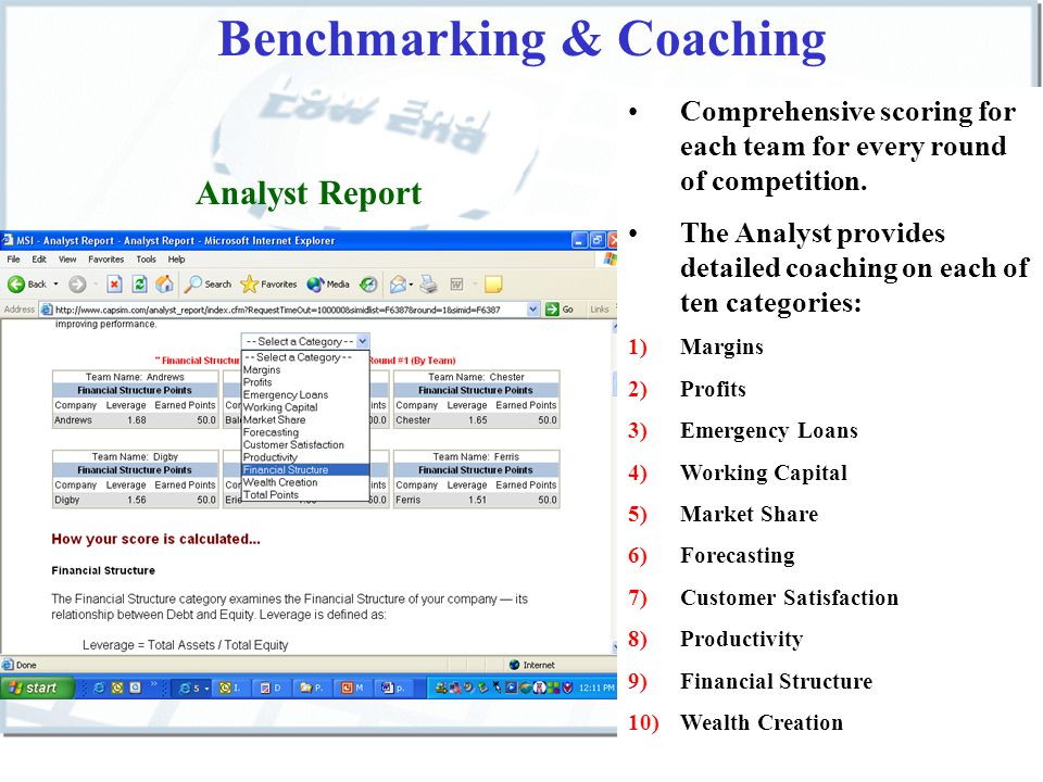 Benchmarking & Coaching Analyst Report Comprehensive scoring for each team for every round of competition.