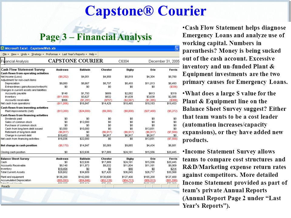 Capstone® Courier Page 4 – Production Analysis Assess plant utilization, inventory management, analyze competitors plant automation and capacity changes, and compare unit sales figures.