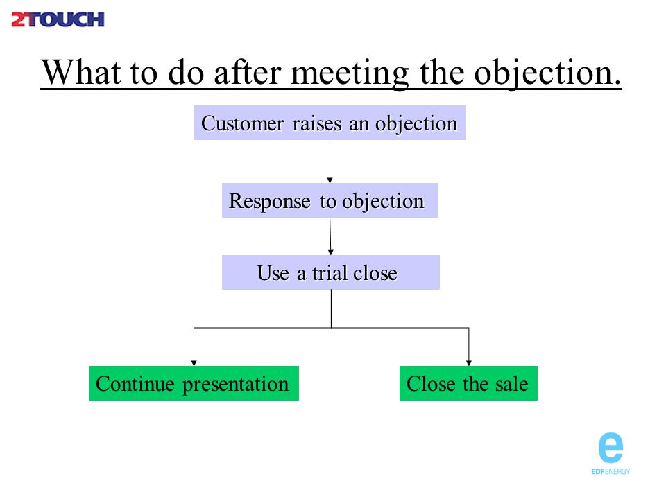 What to do after meeting the objection.