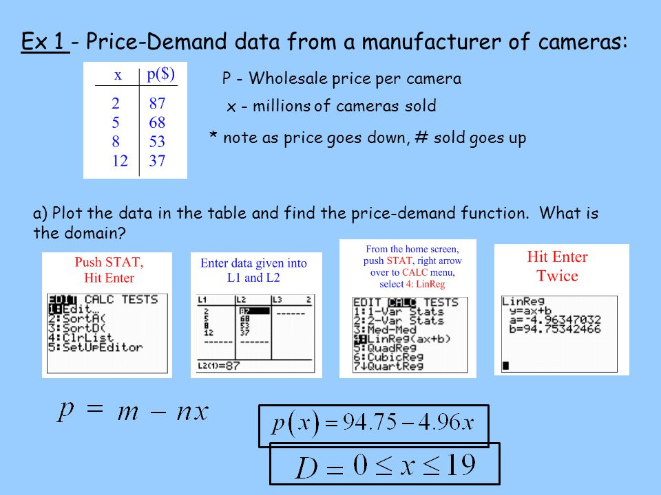 Ex 1 - Price-Demand data from a manufacturer of cameras: P - Wholesale price per camera x - millions of cameras sold * note as price goes down, # sold