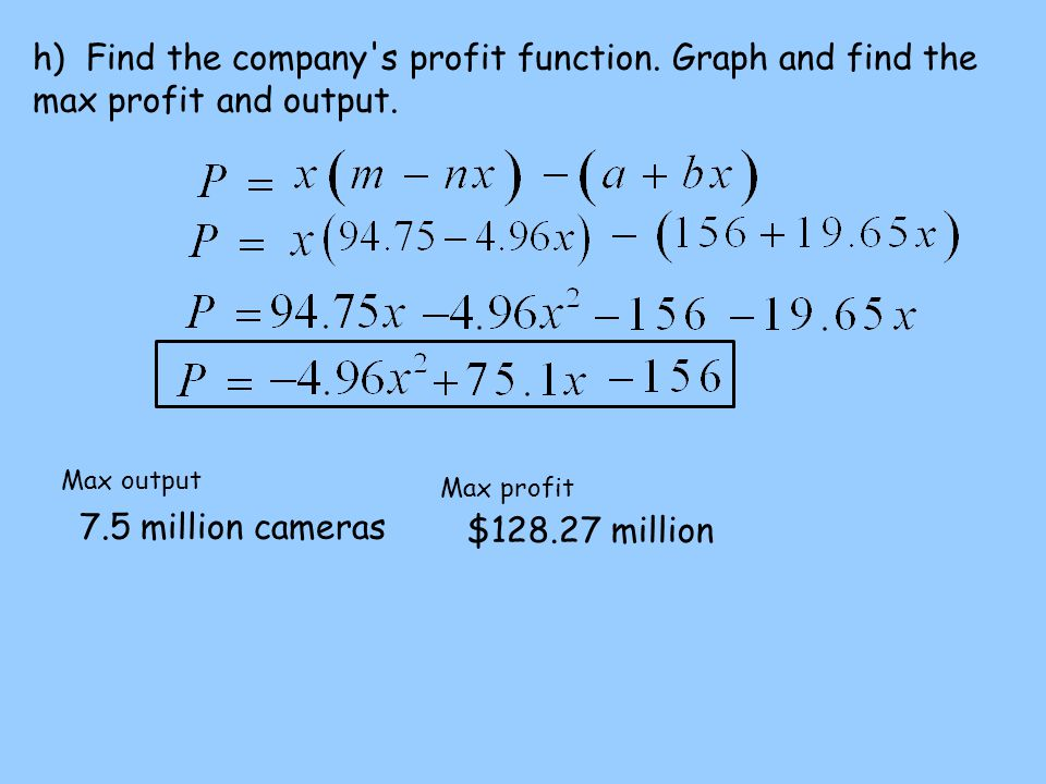 h) Find the company's profit function. Graph and find the max profit and output. Max output 7.5 million cameras Max profit $128.27 million