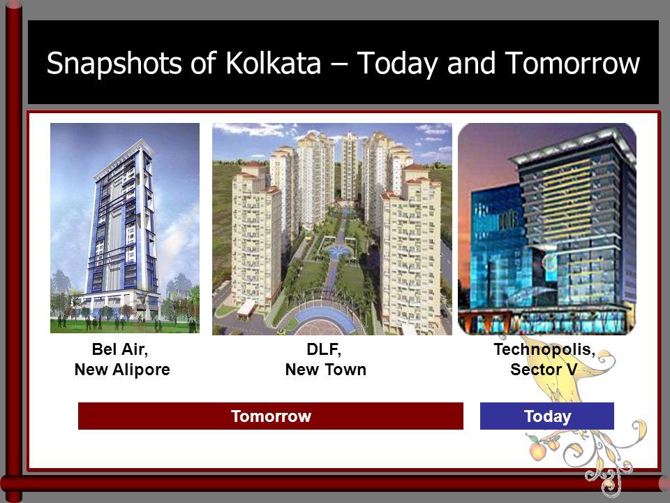 Snapshots of Kolkata – Today and Tomorrow Bel Air, New Alipore DLF, New Town Technopolis, Sector V TomorrowToday