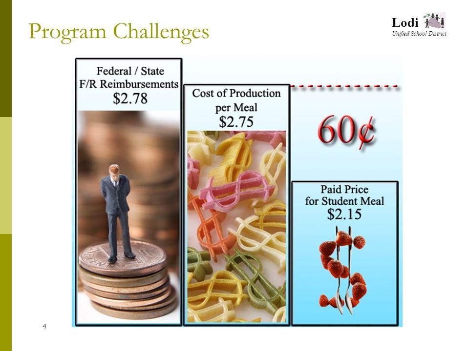 Lodi Unified School District Program Challenges 4