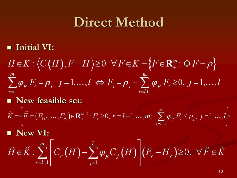 13 Direct Method Initial VI: Initial VI: New feasible set: New feasible set: New VI: New VI: