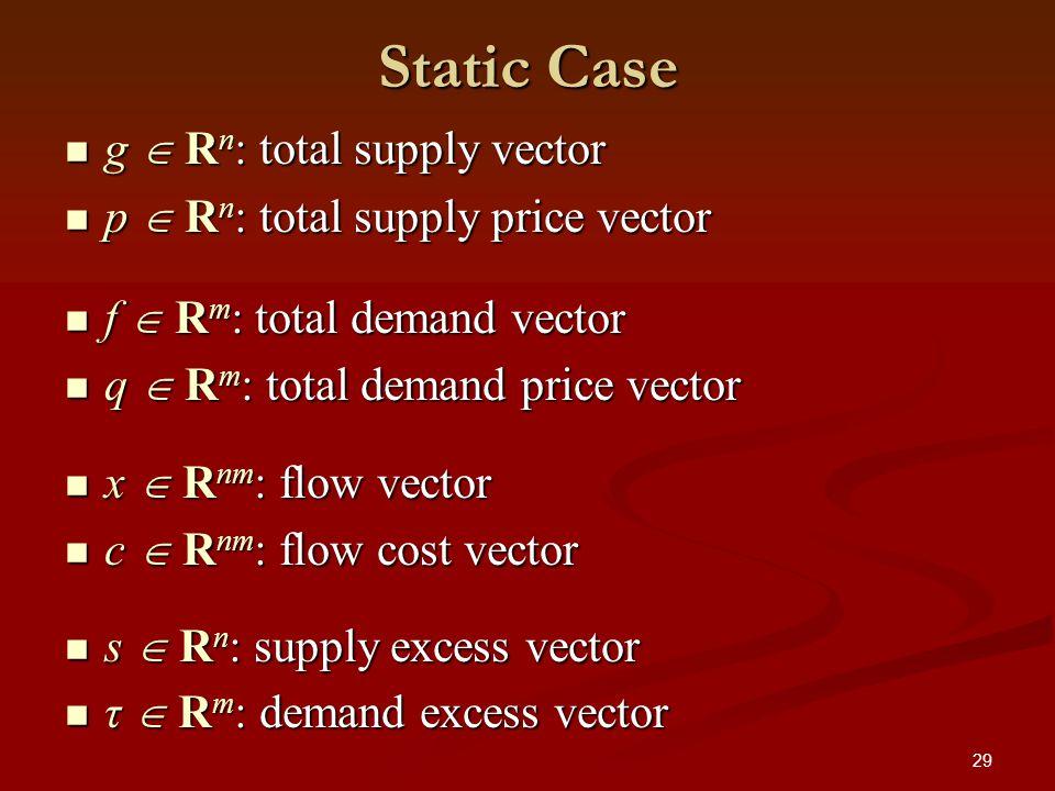 29 g R n : total supply vector g R n : total supply vector p R n : total supply price vector p R n : total supply price vector f R m : total demand vector f R m : total demand vector q R m : total demand price vector q R m : total demand price vector x R nm : flow vector x R nm : flow vector c R nm : flow cost vector c R nm : flow cost vector s R n : supply excess vector s R n : supply excess vector τ R m : demand excess vector τ R m : demand excess vector Static Case