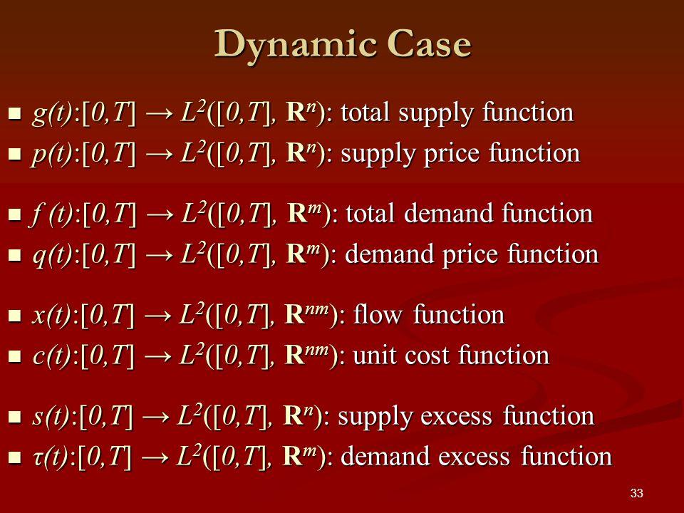 33 Dynamic Case g(t):[0,T] L 2 ([0,T], R n ): total supply function g(t):[0,T] L 2 ([0,T], R n ): total supply function p(t):[0,T] L 2 ([0,T], R n ): supply price function p(t):[0,T] L 2 ([0,T], R n ): supply price function f (t):[0,T] L 2 ([0,T], R m ): total demand function f (t):[0,T] L 2 ([0,T], R m ): total demand function q(t):[0,T] L 2 ([0,T], R m ): demand price function q(t):[0,T] L 2 ([0,T], R m ): demand price function x(t):[0,T] L 2 ([0,T], R nm ): flow function x(t):[0,T] L 2 ([0,T], R nm ): flow function c(t):[0,T] L 2 ([0,T], R nm ): unit cost function c(t):[0,T] L 2 ([0,T], R nm ): unit cost function s(t):[0,T] L 2 ([0,T], R n ): supply excess function s(t):[0,T] L 2 ([0,T], R n ): supply excess function τ(t):[0,T] L 2 ([0,T], R m ): demand excess function τ(t):[0,T] L 2 ([0,T], R m ): demand excess function