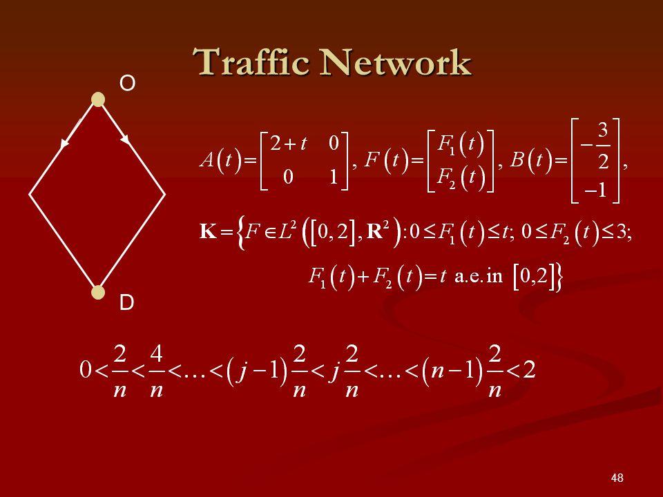 48 Traffic Network D O