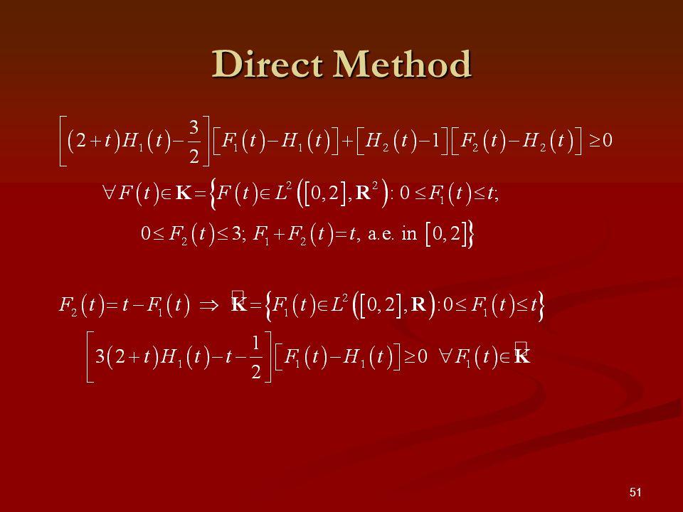 51 Direct Method