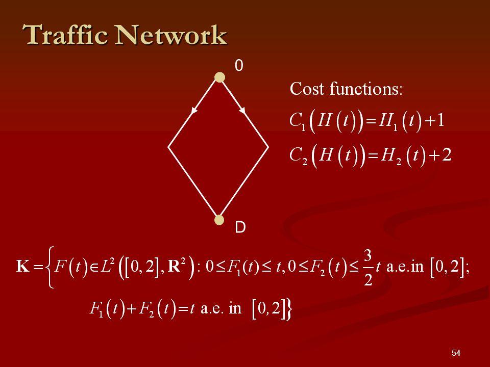 54 Traffic Network 0 D