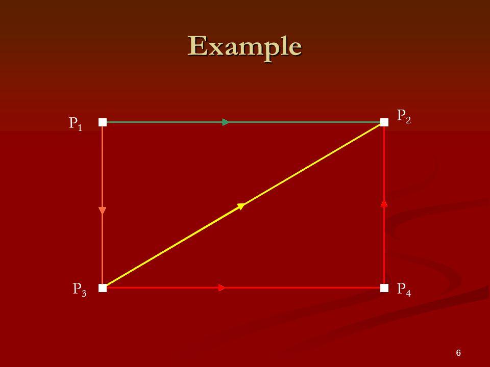 6 Example P4P4 P1P1 P3P3 P2P2