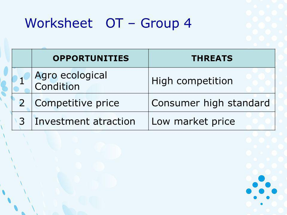 OPPORTUNITIESTHREATS 1 Agro ecological Condition High competition 2Competitive priceConsumer high standard 3Investment atractionLow market price Worksheet OT – Group 4