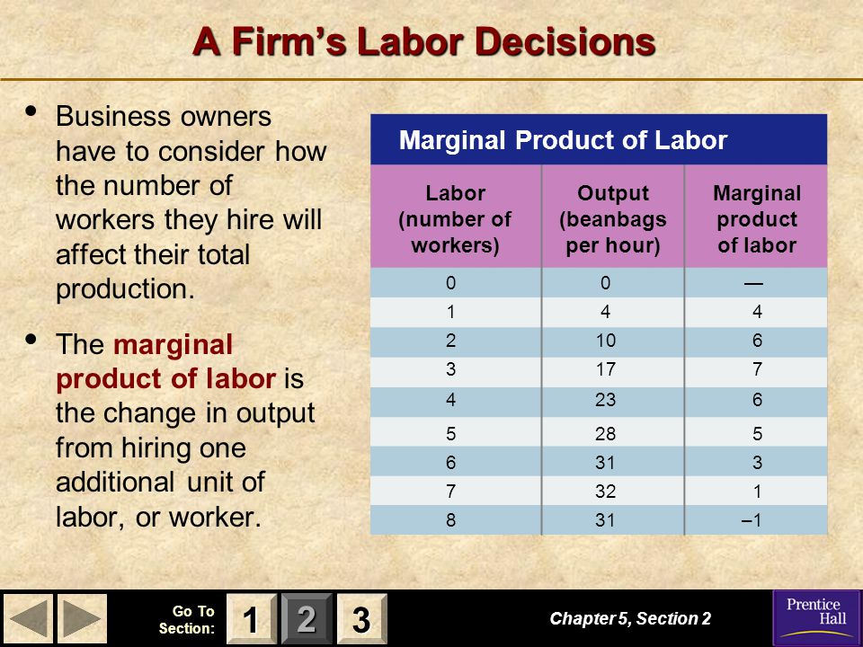 123 Go To Section: A Firms Labor Decisions Business owners have to consider how the number of workers they hire will affect their total production.