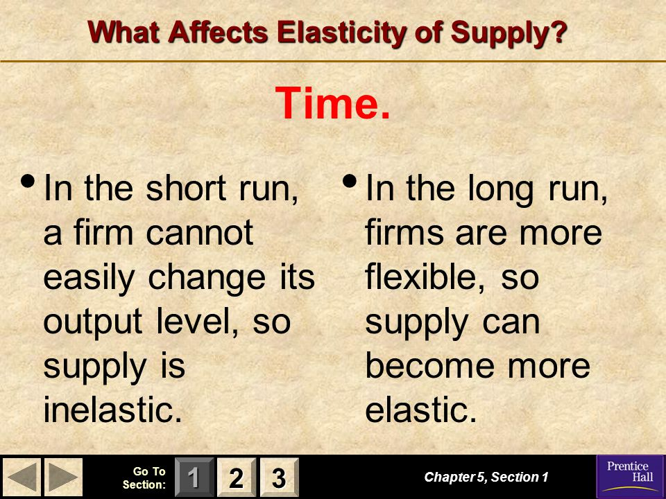 123 Go To Section: Chapter 5, Section 1 What Affects Elasticity of Supply.