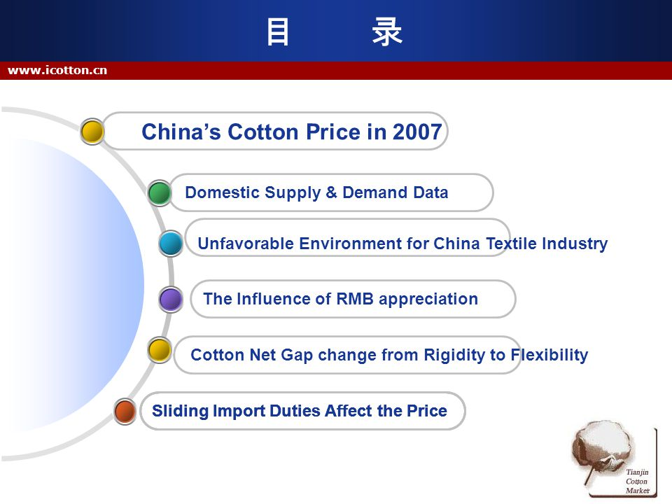 www.icotton.cn China Cotton Price Domestic Supply & Demand Data In 2006 China enjoyed a cotton harvest with plantation 79.97mil.