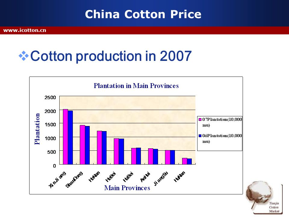 www.icotton.cn Tianjin Cotton Exchange Market Physical market for imported cotton in China TCEM aims to serve market participants in China and abroad alike by taking advantages of the geographical position and preferential policies of BinHai New Area