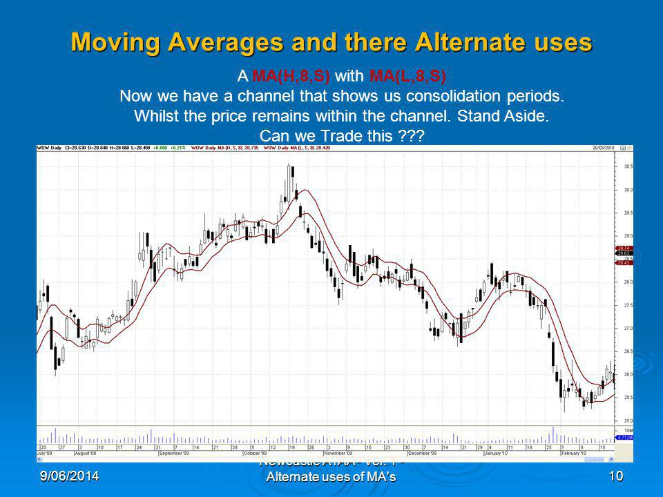 Moving Averages and there Alternate uses 9/06/201410 Newcastle ATAA - Ver. 1 - Alternate uses of MA's A MA(H,8,S) with MA(L,8,S) Now we have a channel