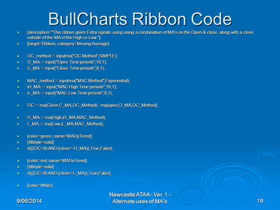 BullCharts Ribbon Code 9/06/2014 Newcastle ATAA - Ver. 1 - Alternate uses of MA's19 [description=