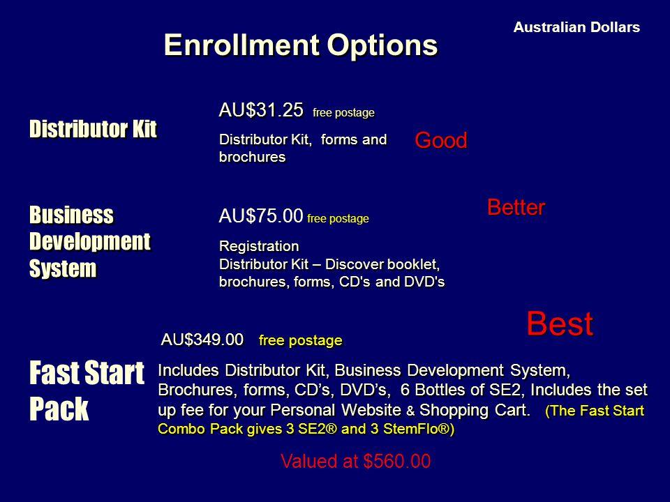 Enrollment Options Enrollment Options Distributor Kit AU$31.25 free postage Distributor Kit, forms and brochures AU$31.25 free postage Distributor Kit