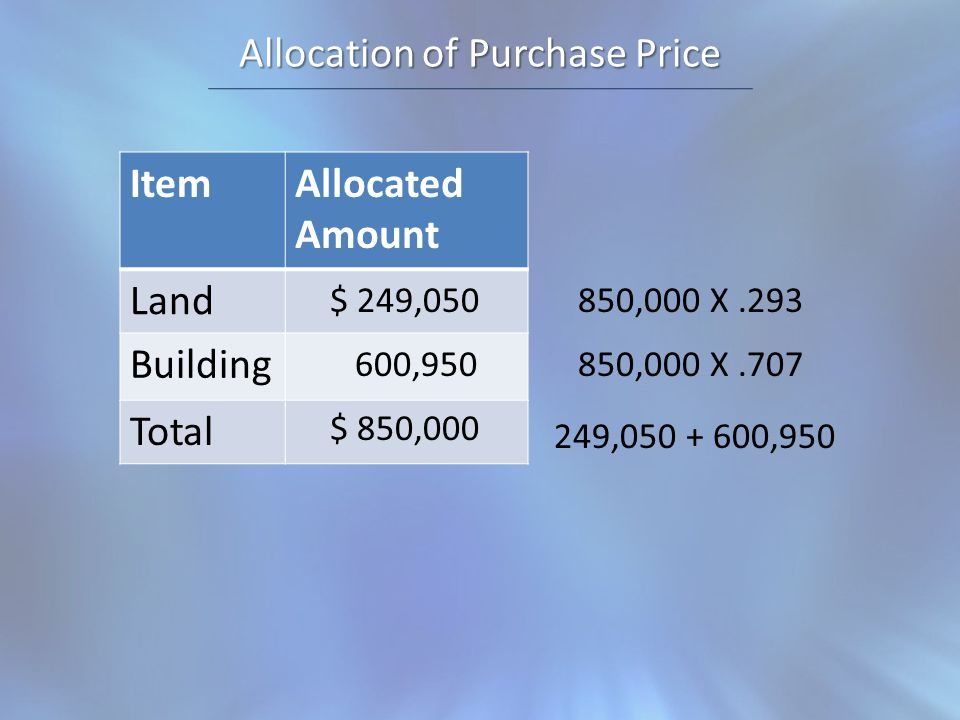 Allocation of Purchase Price ItemAllocated Amount Land Building Total 850,000 X.293 850,000 X.707 249,050 + 600,950 $ 249,050 600,950 $ 850,000