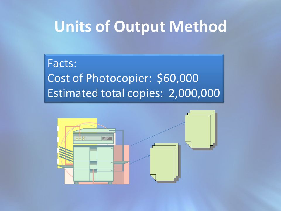 Computation Cost Estimated Copies Cost Estimated Copies $60,000 2,000,000 Depreciation per copy Depreciation per copy 3 cents or $0.03 per copy