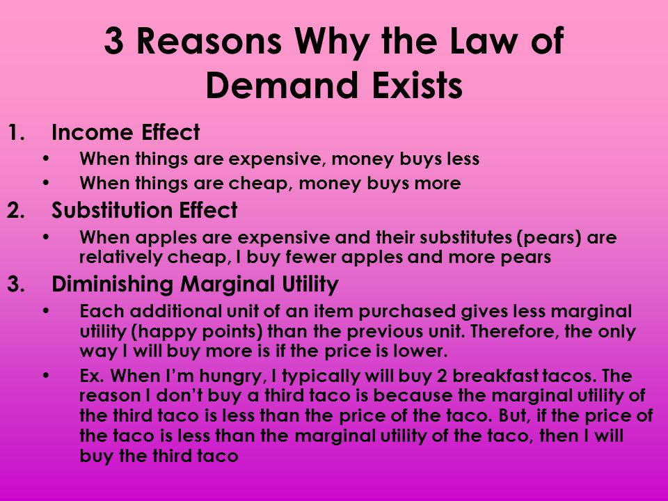3 Reasons Why the Law of Demand Exists 1.Income Effect When things are expensive, money buys less When things are cheap, money buys more 2.Substitutio