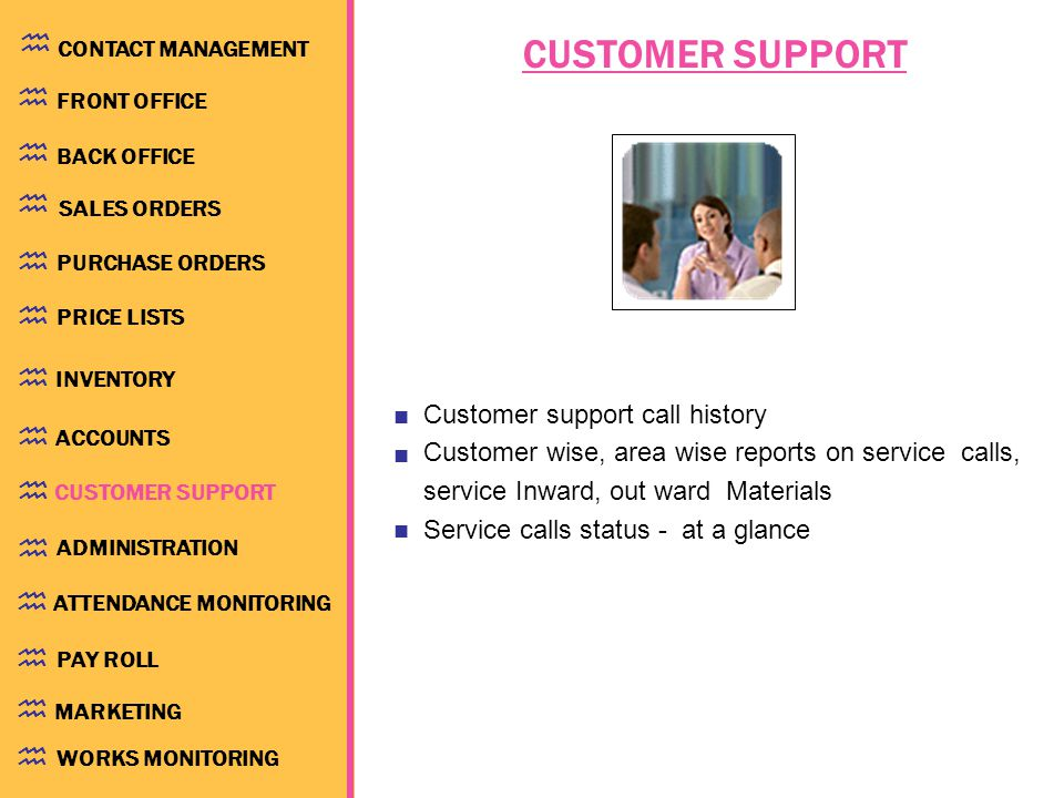 CUSTOMER SUPPORT Customer support call history Customer wise, area wise reports on service calls, service Inward, out ward Materials Service calls status - at a glance CONTACT MANAGEMENT FRONT OFFICE BACK OFFICE PURCHASE ORDERS MARKETING ADMINISTRATION ATTENDANCE MONITORING PAY ROLL WORKS MONITORING PRICE LISTS INVENTORY SALES ORDERS h CUSTOMER SUPPORT ACCOUNTS h h h h h h h h h h h h h