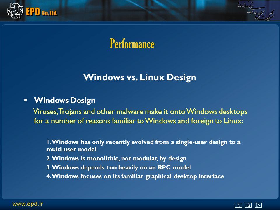 www.epd.ir EPD Co. Ltd. Performance Windows vs.