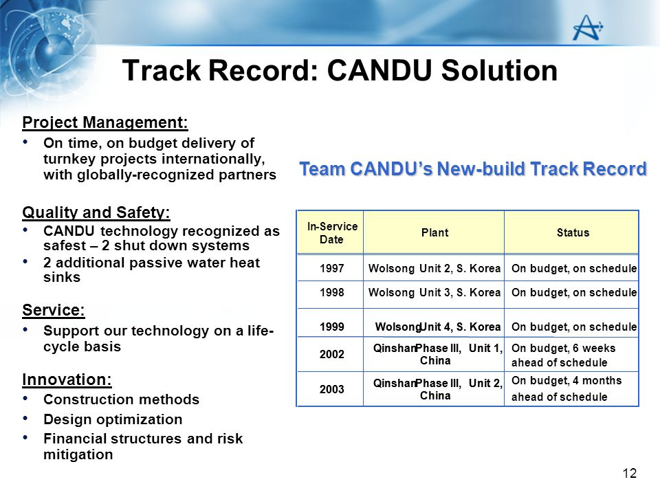 12 Track Record: CANDU Solution Project Management: On time, on budget delivery of turnkey projects internationally, with globally-recognized partners