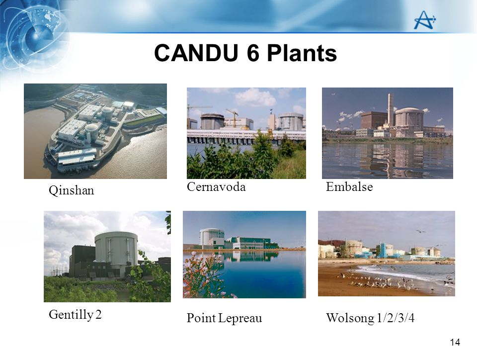14 CANDU 6 Plants Qinshan CernavodaEmbalse Gentilly 2 Point LepreauWolsong 1/2/3/4