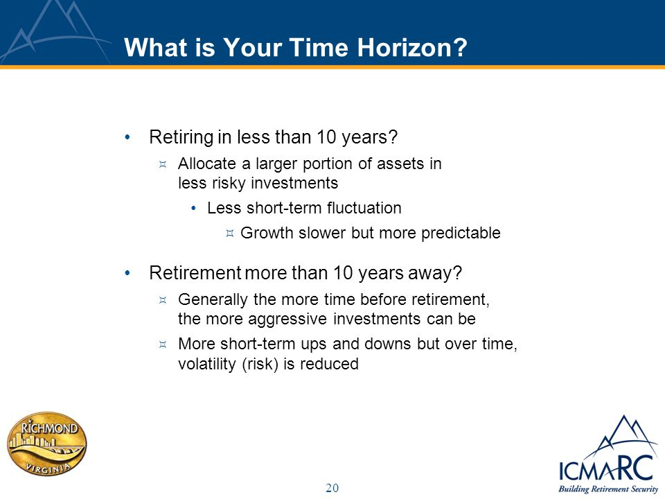 20 What is Your Time Horizon. Retiring in less than 10 years.