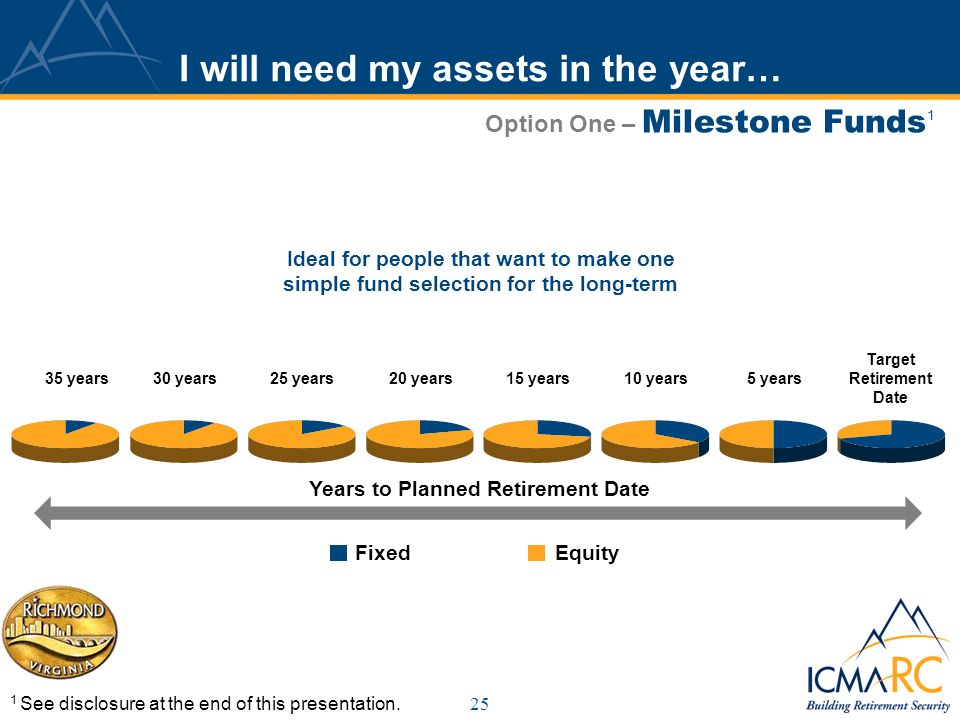 25 I will need my assets in the year… Option One – Milestone Funds 1 1 See disclosure at the end of this presentation.