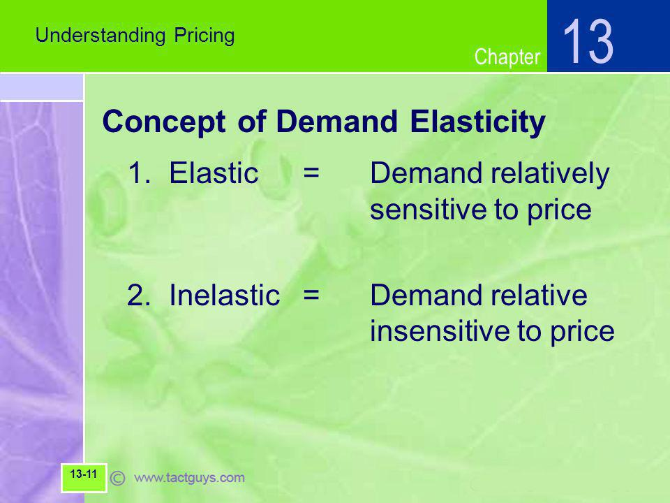 Chapter Concept of Demand Elasticity 1.Elastic=Demand relatively sensitive to price 2.Inelastic=Demand relative insensitive to price Understanding Pricing