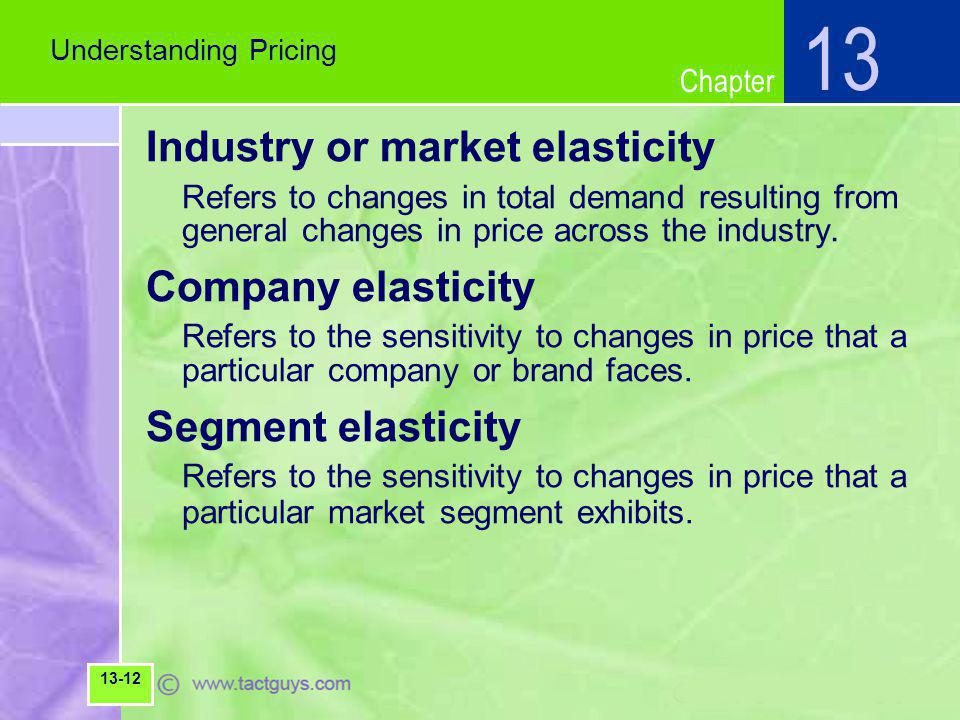 Chapter Industry or market elasticity Refers to changes in total demand resulting from general changes in price across the industry. Company elasticit