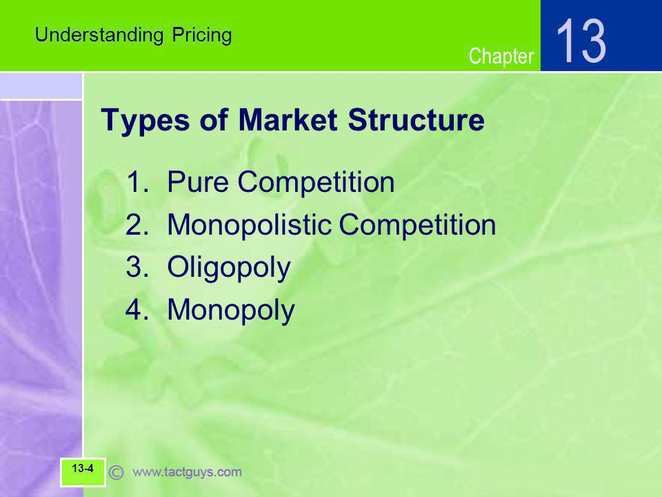 Chapter Types of Market Structure 1.Pure Competition 2.Monopolistic Competition 3.Oligopoly 4.Monopoly Understanding Pricing 13 13-4