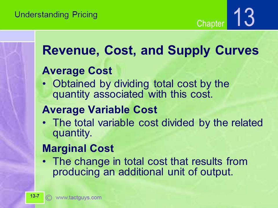 Chapter Cost Curves Understanding Pricing 13 Figure 13.1 13-8