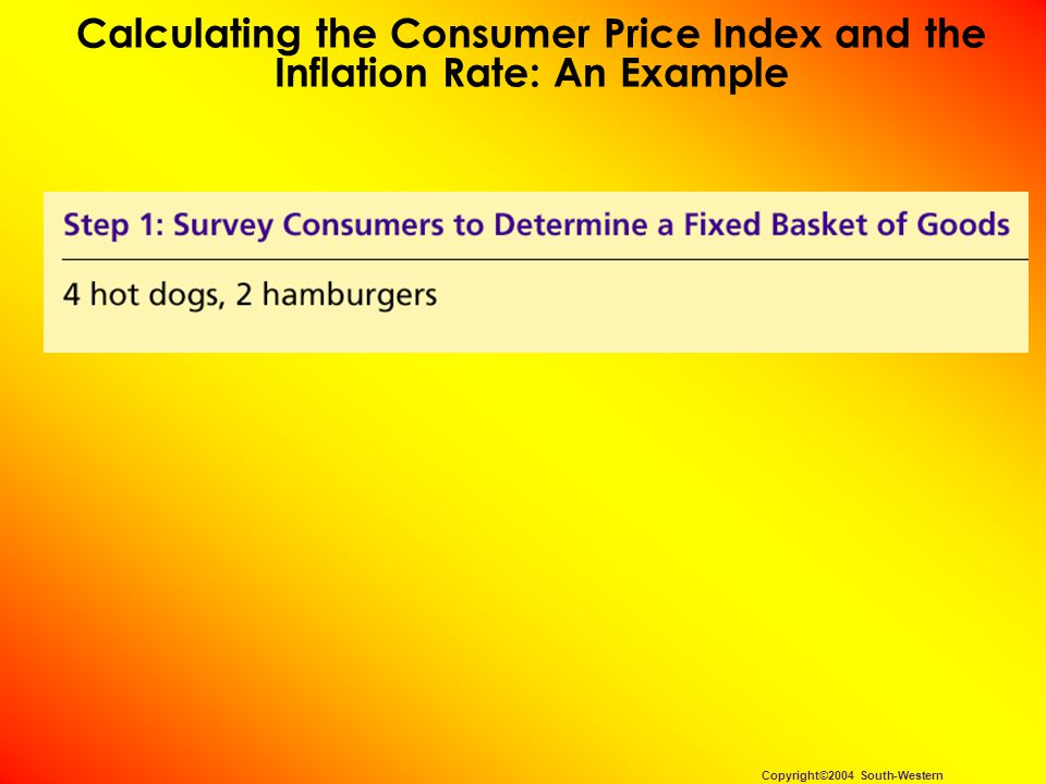 Calculating the Consumer Price Index and the Inflation Rate: An Example