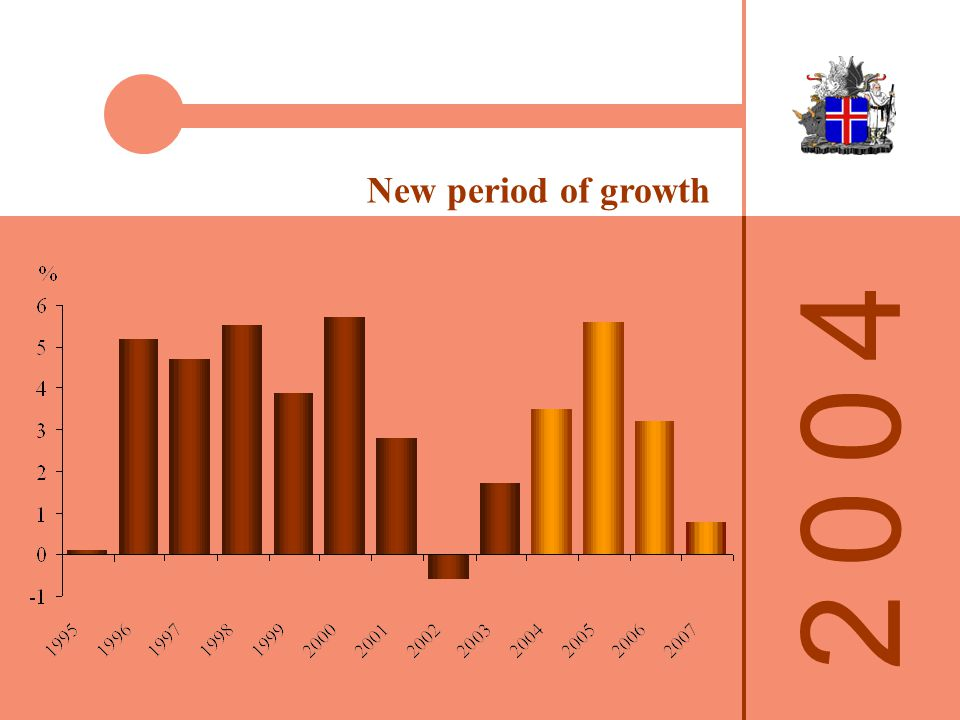 New period of growth