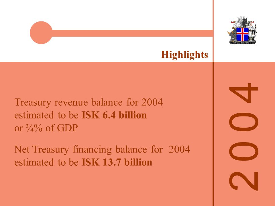 Treasury revenue balance for 2004 estimated to be ISK 6.4 billion or ¾% of GDP Highlights Net Treasury financing balance for 2004 estimated to be ISK 13.7 billion