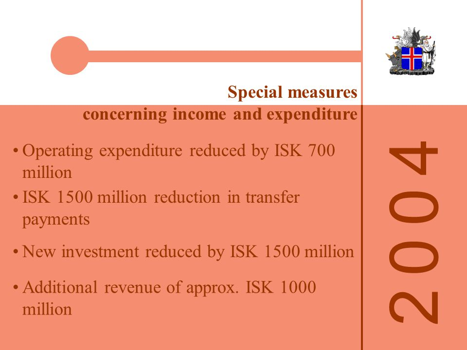 2 0 0 42 0 0 4 Special measures concerning income and expenditure ISK 1500 million reduction in transfer payments Operating expenditure reduced by ISK 700 million New investment reduced by ISK 1500 million Additional revenue of approx.