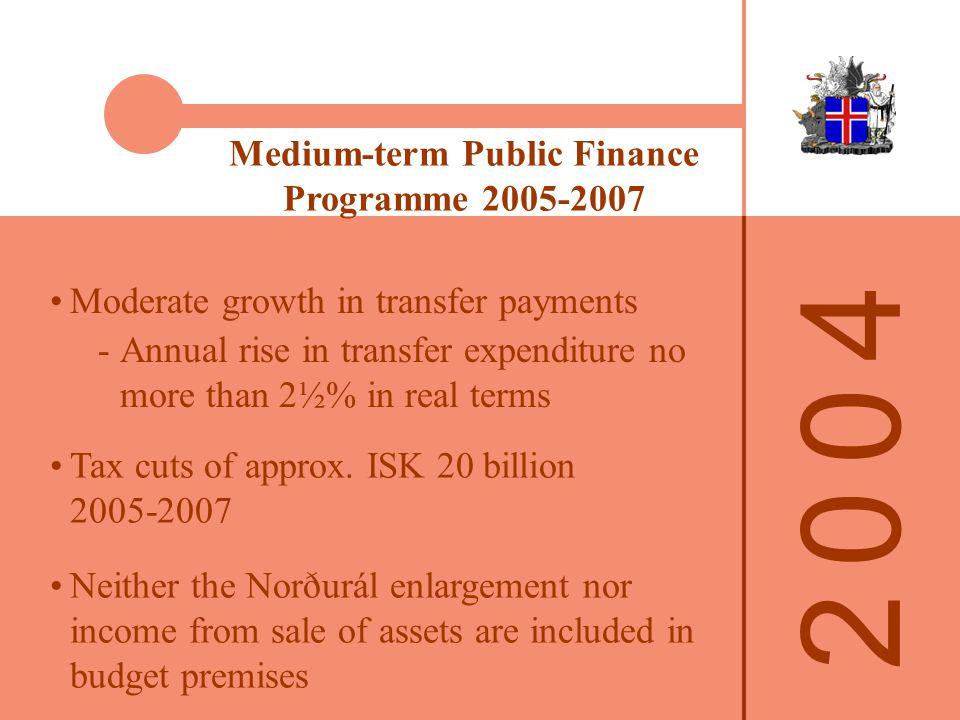 2 0 0 42 0 0 4 Treasury tax revenue almost unchanged